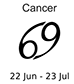 June 2013 Monthly Horoscope -- Cancer